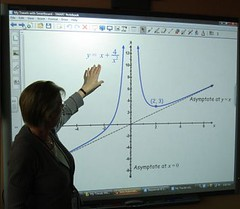 Interactive Touch Whiteboard