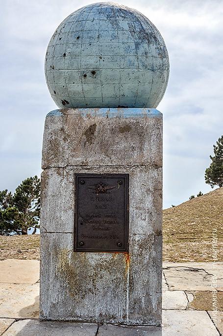 глобус на Ай-Петри