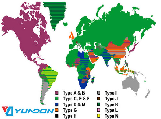 power adapter type for different countries
