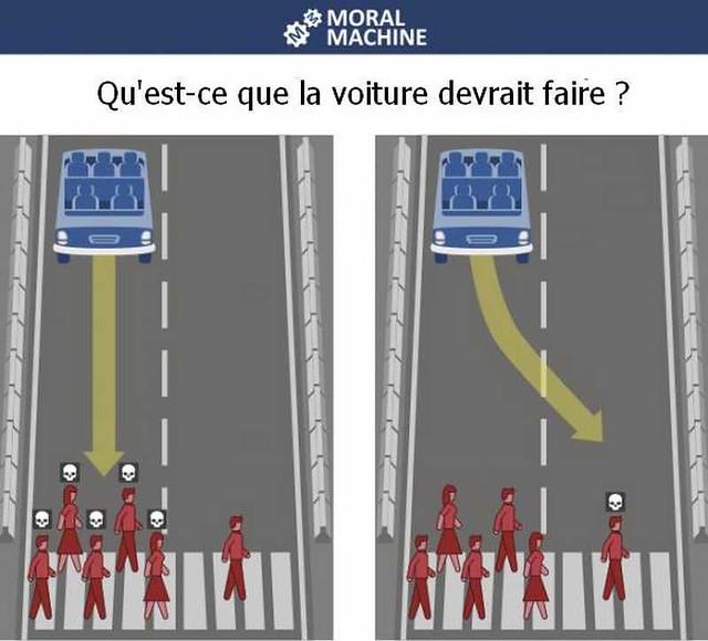 test-moral-machine-mit