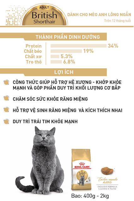 thuc-an-cho-meo-aln
