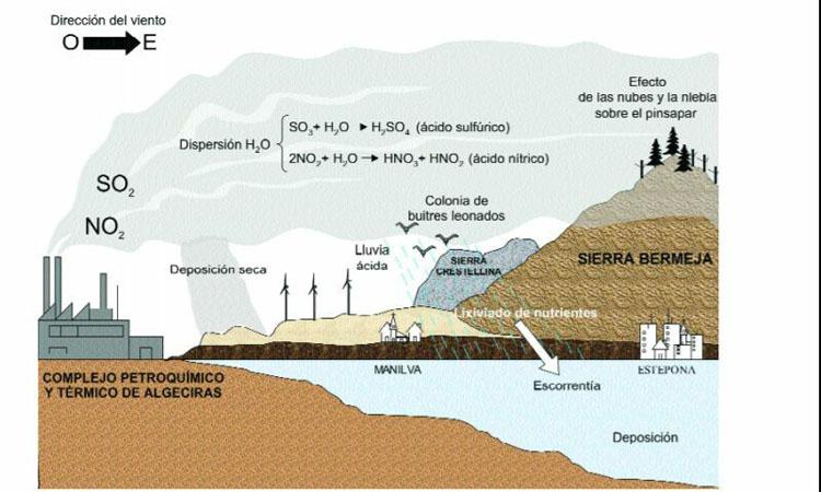 SIERRA BERMEJA1