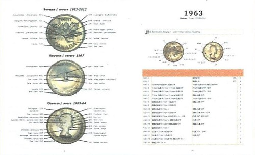Guide to Errors and Varieties on Canadian Coins volume 1 sample page1