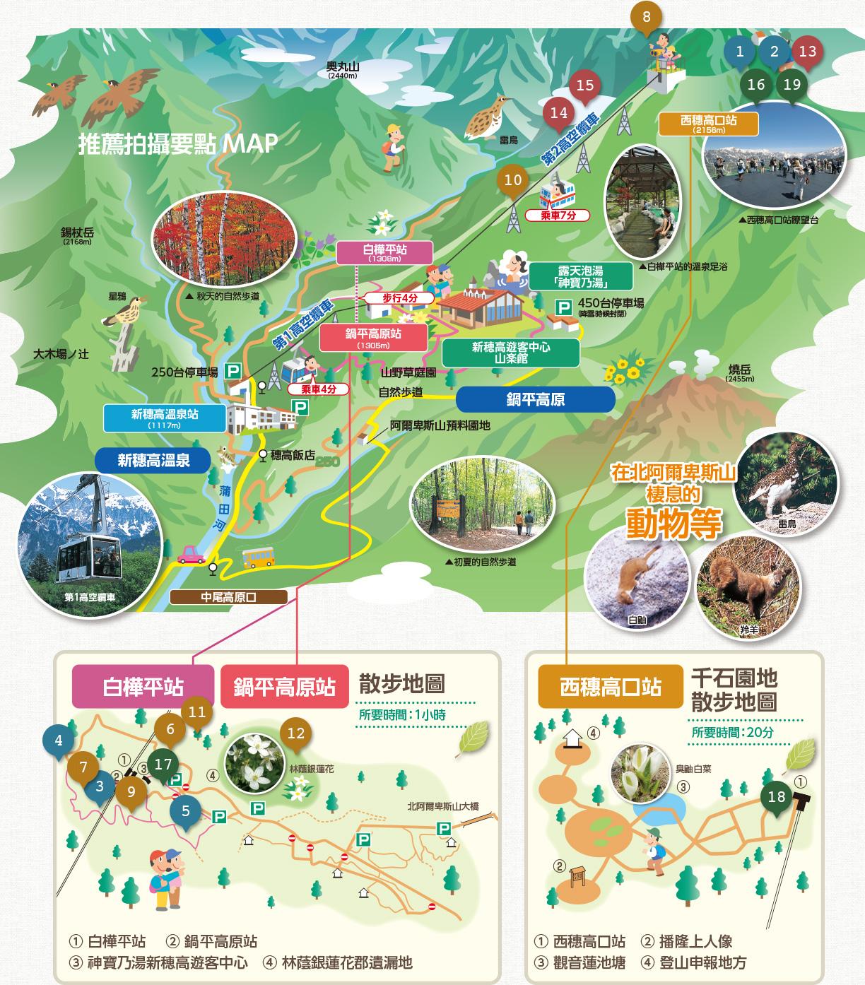 新穗高纜車地圖(推薦拍照點)
