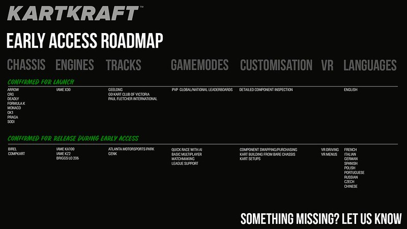 KartKraft Roadmap