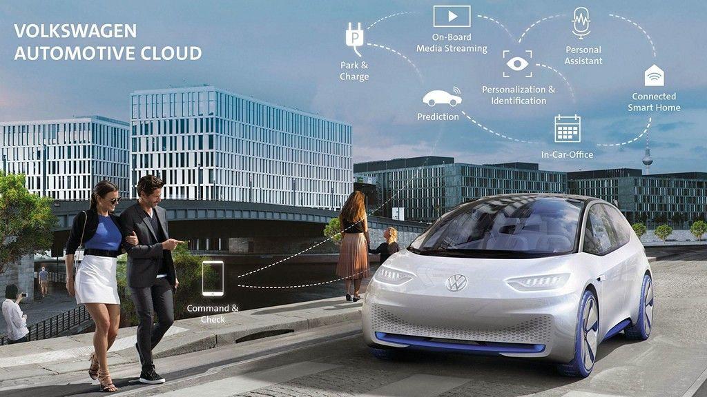 Volkswagen avtomobilski oblak 1