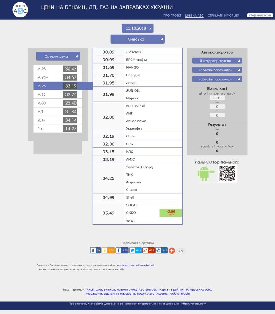 Screenshot_2018-10-11 Все АЗС - ціни на пальне в Україні