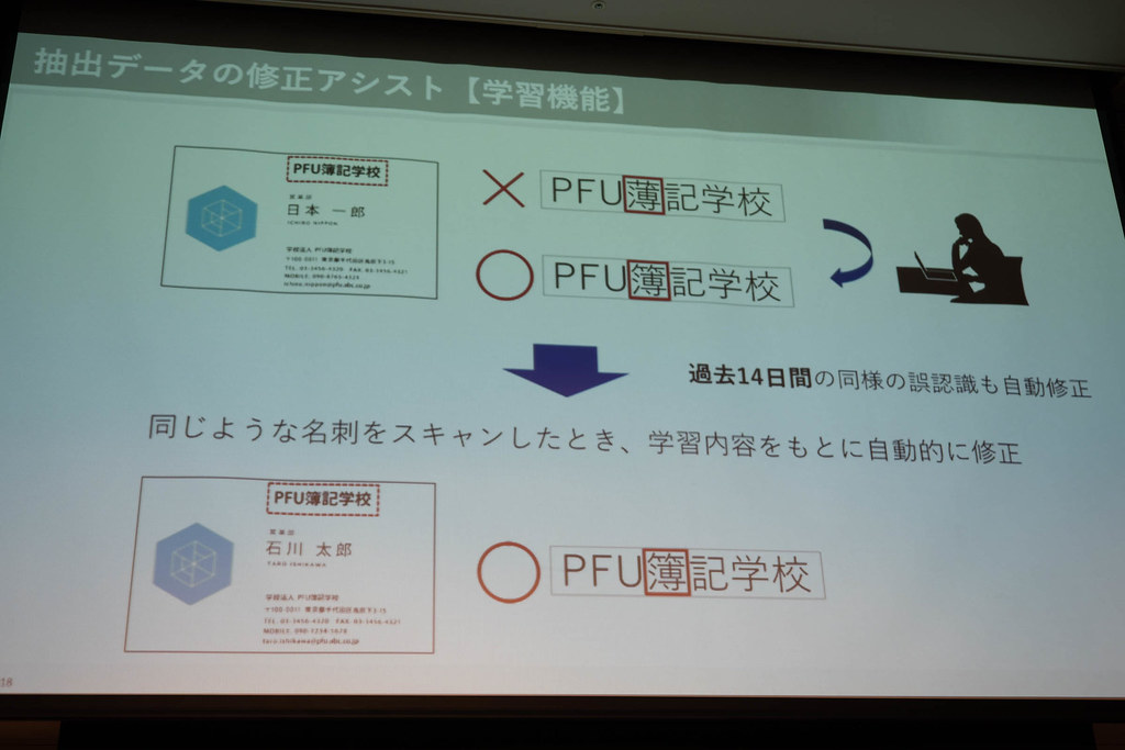 PFU_ScanSnap_iX1500-39