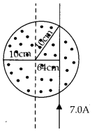 NCERT Solutions for Class 12 Physics Chapter 4 Moving Charges and Magnetism 41
