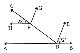 Maths RD Sharma Class 9 Chapter 10 Congruent Triangles