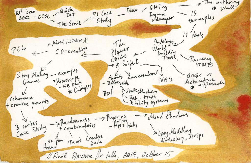 2015-10-15-DI-structure-of-my-talk