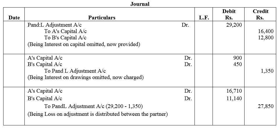 TS Grewal Accountancy Class 12 Solutions Chapter 1 Accounting for Partnership Firms - Fundamentals Q75