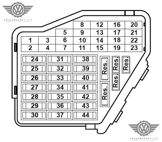 Bezpieczniki Przekaźniki Opis I Rozmieszczenie Passat B5
