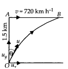 NCERT Solutions for Class 11 Physics Chapter 4 Motion of plane 31