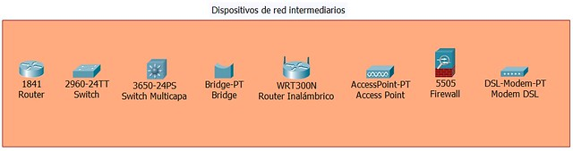 2.- equipos intermediarios