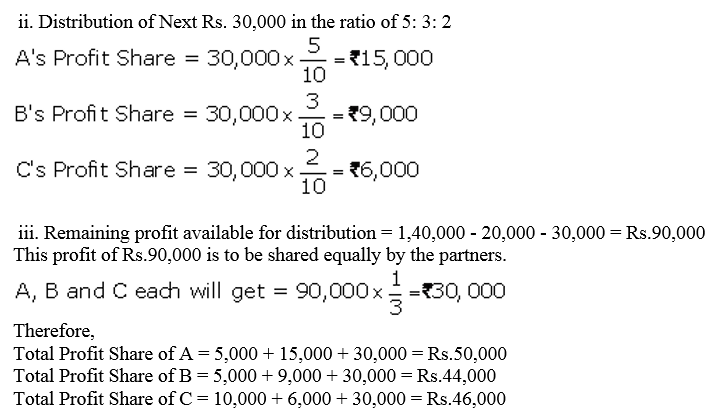 TS Grewal Accountancy Class 12 Solutions Chapter 1 Accounting for Partnership Firms - Fundamentals Q48.3