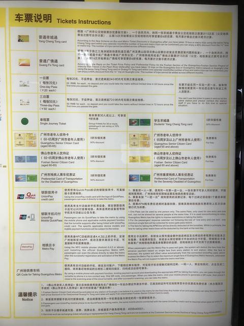 Ticker information