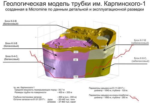Как добывают алмазы под Архангельском 3