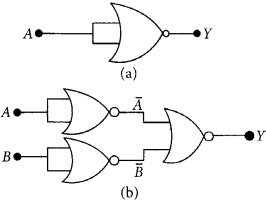 NCERT Solutions for Class 12 Physics Chapter 14 Semiconductor Electronics Materials, Devices and Simple Circuits 29