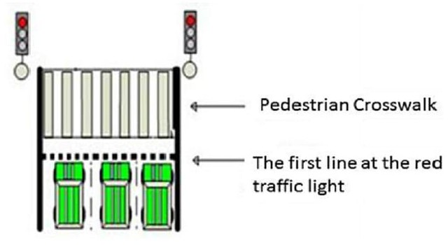 3337 4 Important Rules to avoid Traffic Violations at Traffic Signals in Saudi Arabia 01