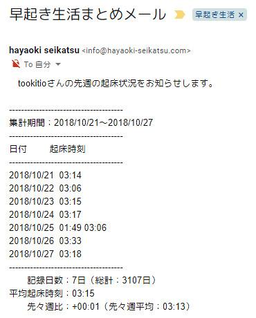 20181028_hayaoki