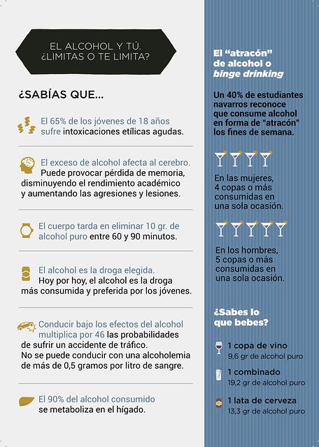 Prevención del Alcohol y Tabaco