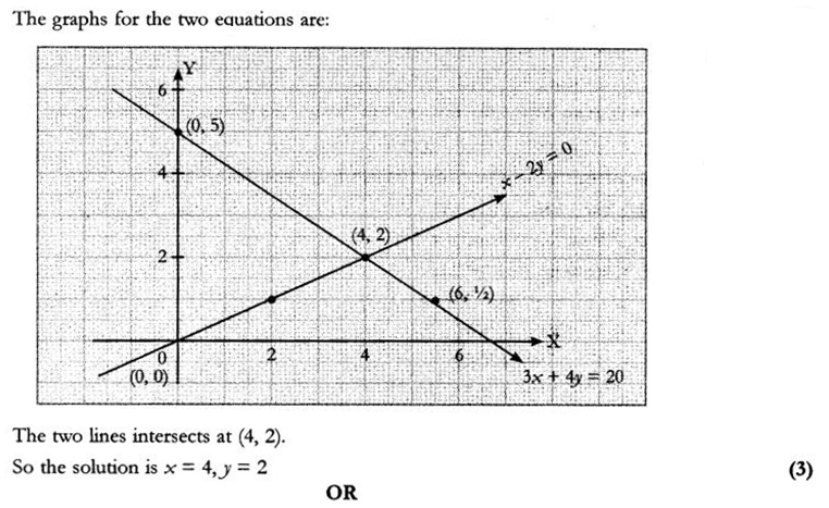 CBSE Sample Papers for Class 10 Maths Paper 10 18