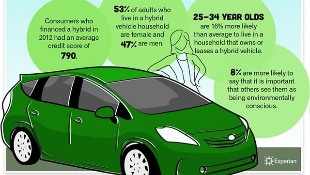 4692 What is a Hybrid Car How does it Work How about cost saving 03
