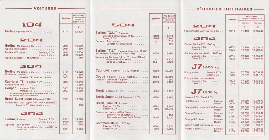 Francuski cenovnik 1972