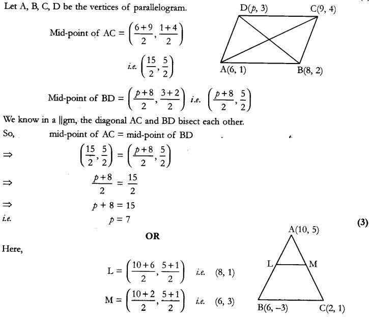 CBSE Sample Papers for Class 10 Maths Paper 10 22