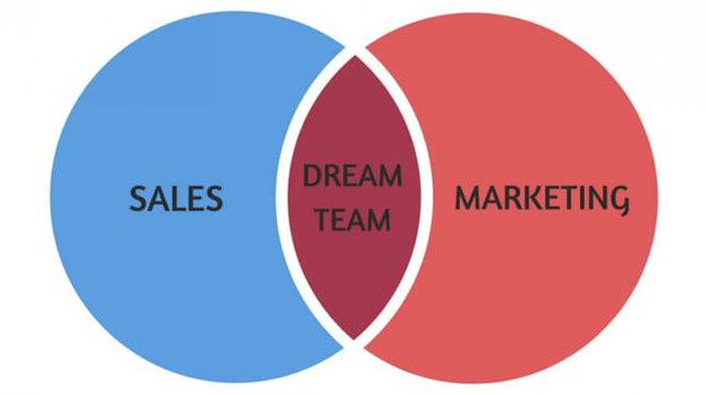 Marketing Strategies To Increase Sales