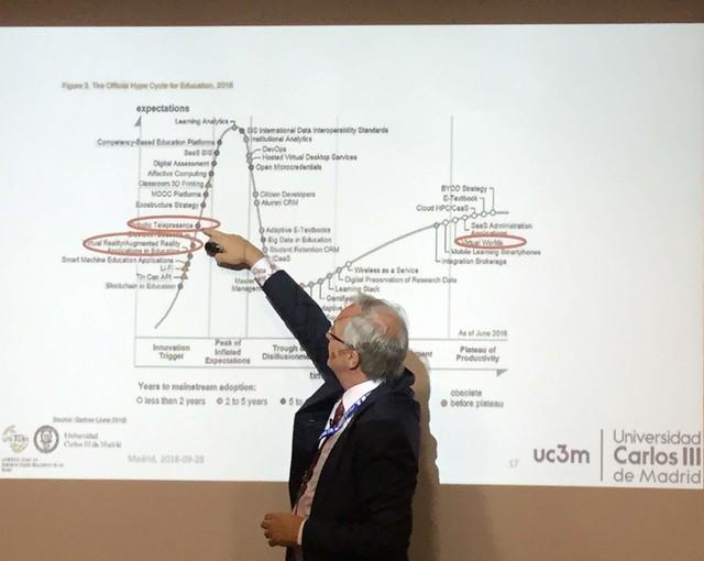 28_09_2018 Seminario eMadrid sobre los «MOOCs, una parte del futuro del aprendizaje digital»