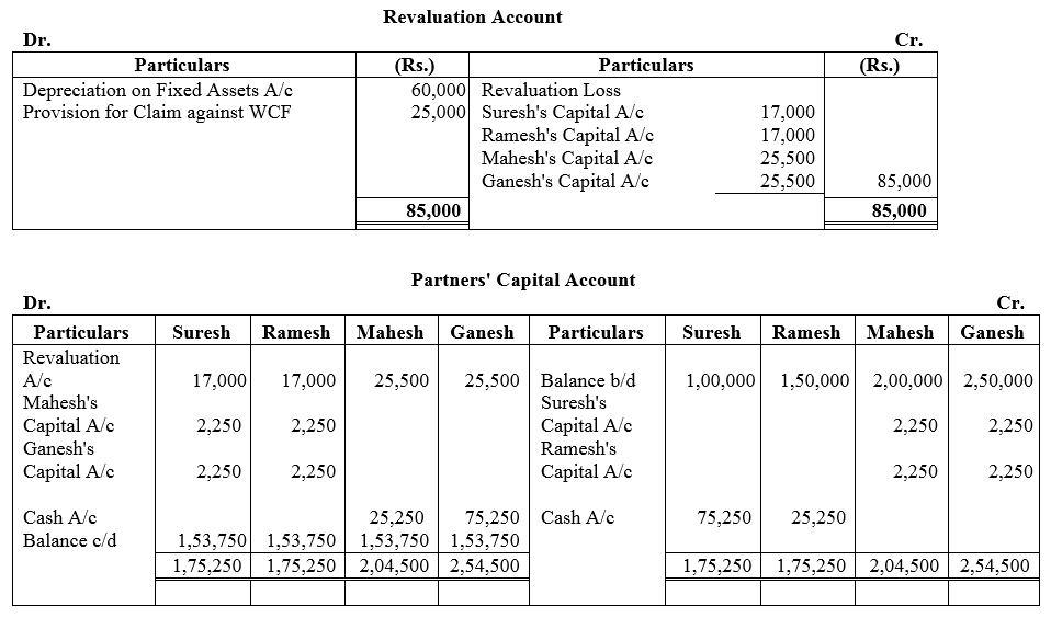 TS Grewal Accountancy Class 12 Solutions Chapter 3 Change in Profit Sharing Ratio Among the Existing Partners Q31
