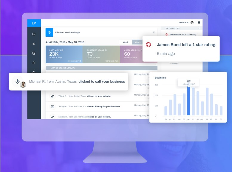 Dashboard for business