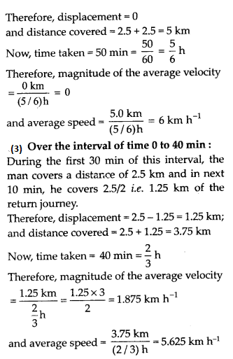 NCERT Solutions for Class 11 Physics Chapter 3 Motion in a Stright line 40
