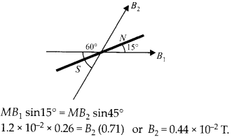 NCERT Solutions for Class 12 Physics Chapter 5 Magnetism and Matter 27