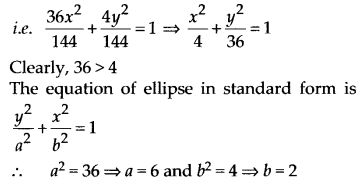NCERT Solutions for Class 11 Maths Chapter 11 Conic Sections 17