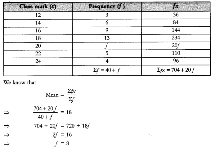 CBSE Sample Papers for Class 10 Maths Paper 11 A 30.2