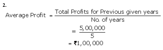 TS Grewal Accountancy Class 12 Solutions Chapter 2 Goodwill Nature and Valuation Q9.1