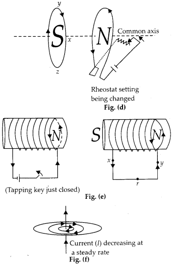 NCERT Solutions for Class 12 Physics Chapter 6 Electromagnetic Induction 5