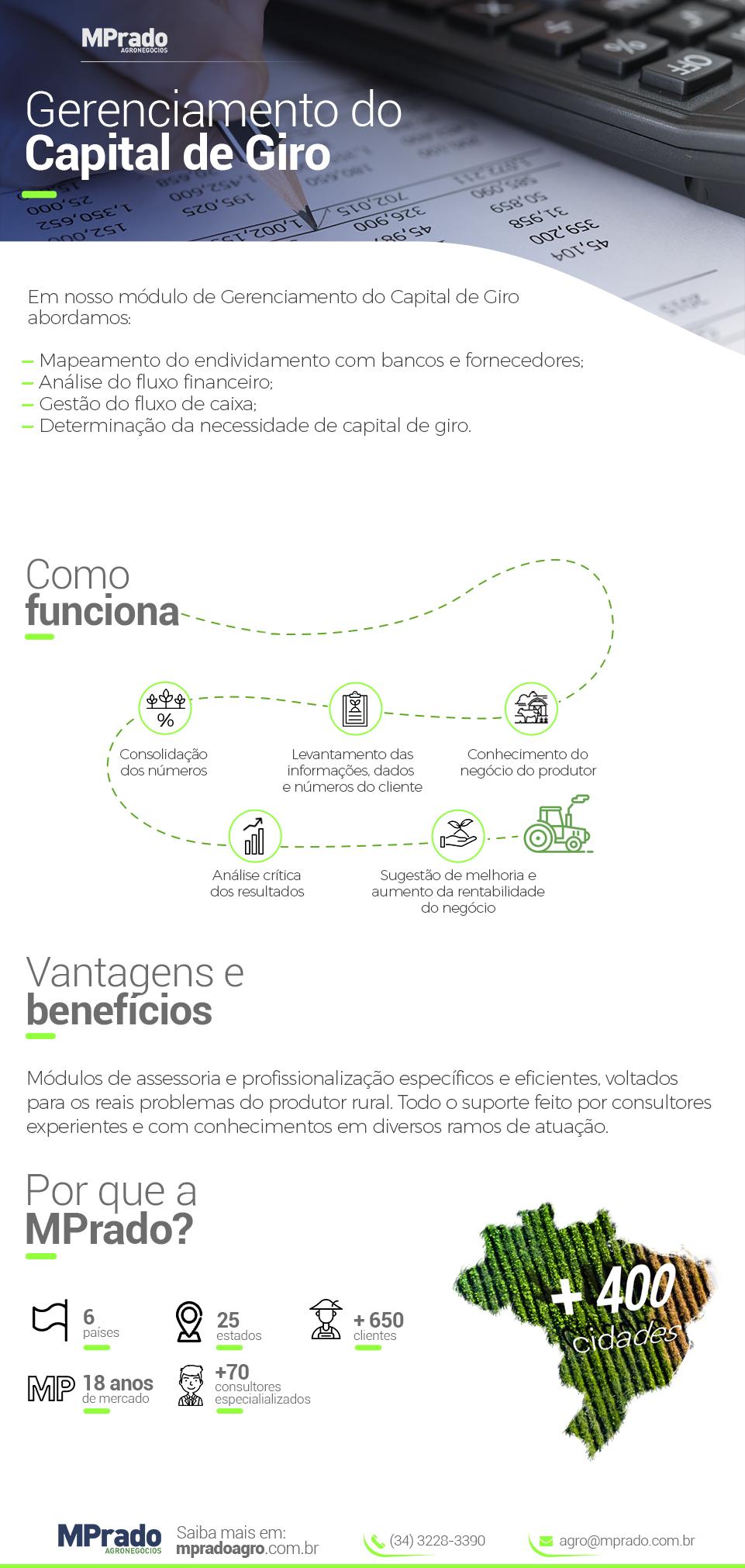 02 - Gerenciamento de capital