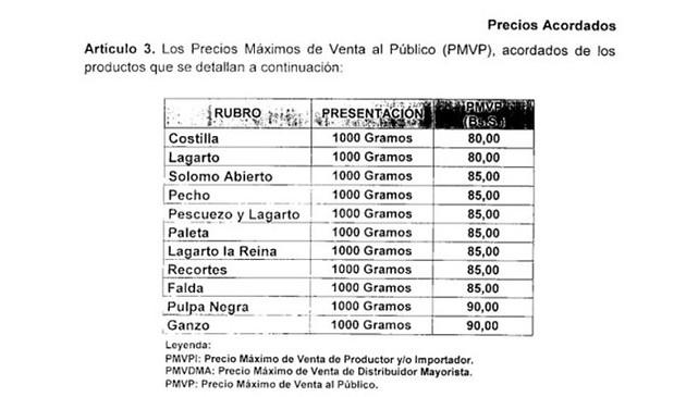 carne-precios-630-24-09