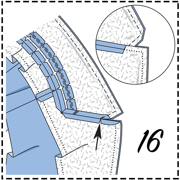 how to sandwich a stand collar between facing