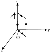 NCERT Solutions for Class 12 Physics Chapter 4 Moving Charges and Magnetism 47