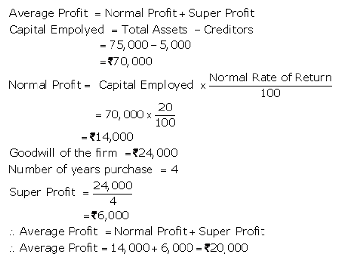 TS Grewal Accountancy Class 12 Solutions Chapter 2 Goodwill Nature and Valuation Q22