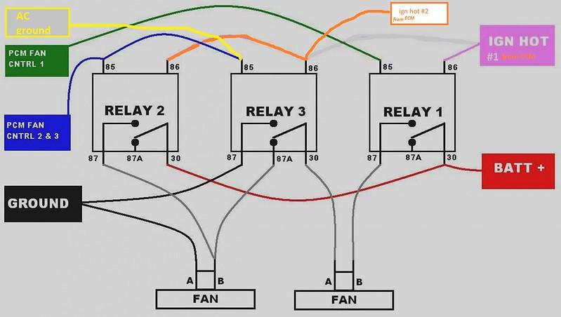 Explain 3 Relay, Dual Fan wiring like I'm 5 - LS1TECH - Camaro and Firebird  Forum DiscussionLS1Tech.com
