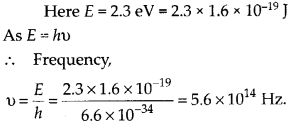 NCERT Solutions for Class 12 Physics Chapter 12 Atoms 2