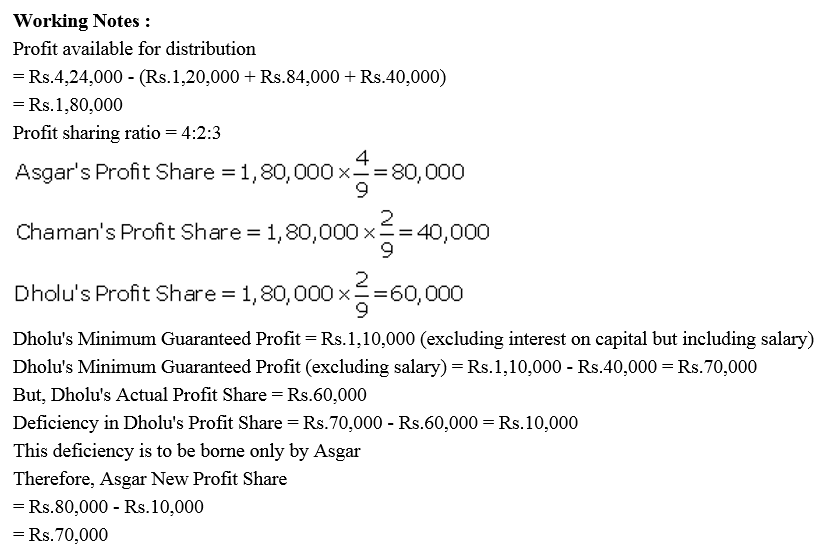 TS Grewal Accountancy Class 12 Solutions Chapter 1 Accounting for Partnership Firms - Fundamentals Q88.1