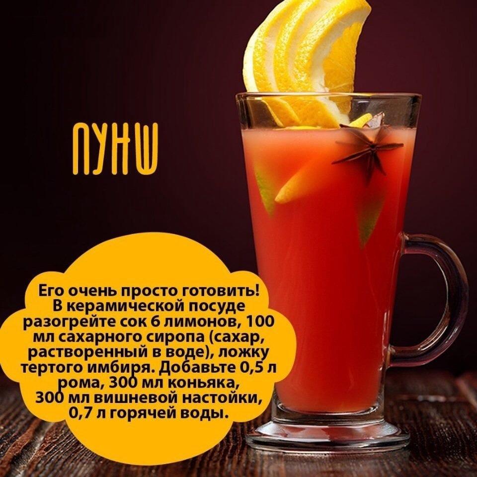 рецепты согревающих напитков фото