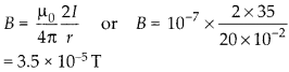 NCERT Solutions for Class 12 Physics Chapter 4 Moving Charges and Magnetism 2